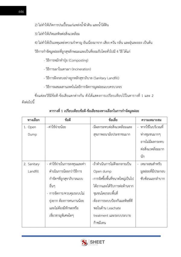 แนวข้อสอบ นักวิชาการสุขาภิบาลปฏิบัติการ (อปท) 2562